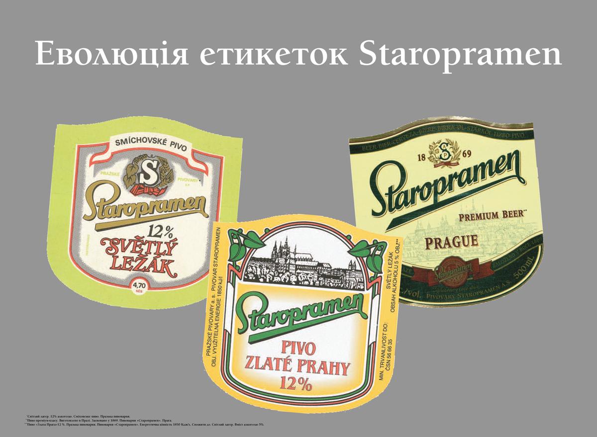 Фото: Эволюция этикеток пива Staropramen