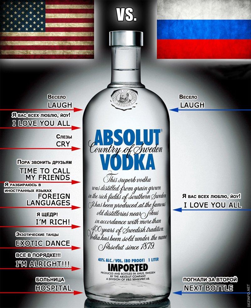 Фото: Как пьют водку (за границей / у нас).