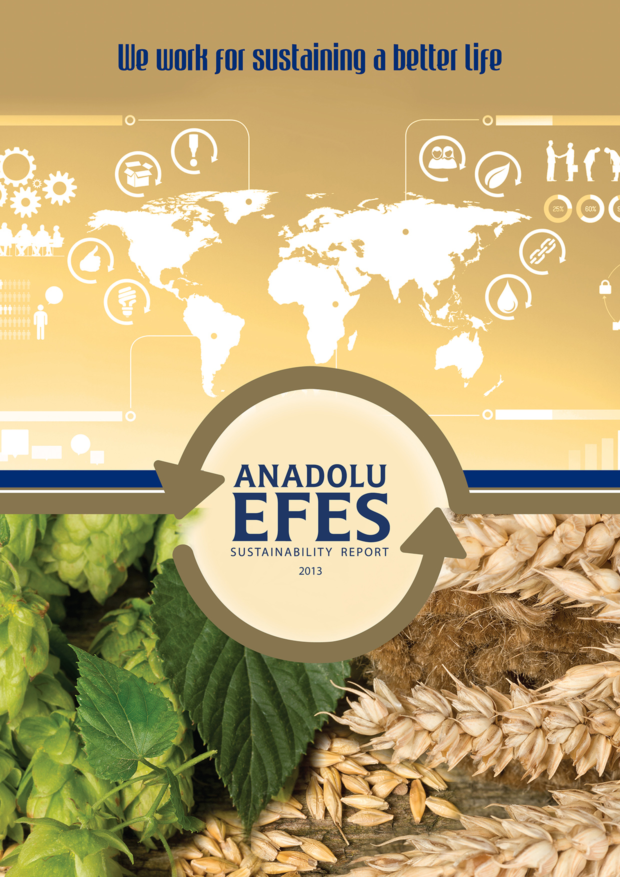 Фото: Отчёт по устойчивому развитию от группы «Efes».