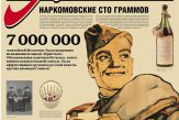 Календарь Russian vodka 2008. Май.